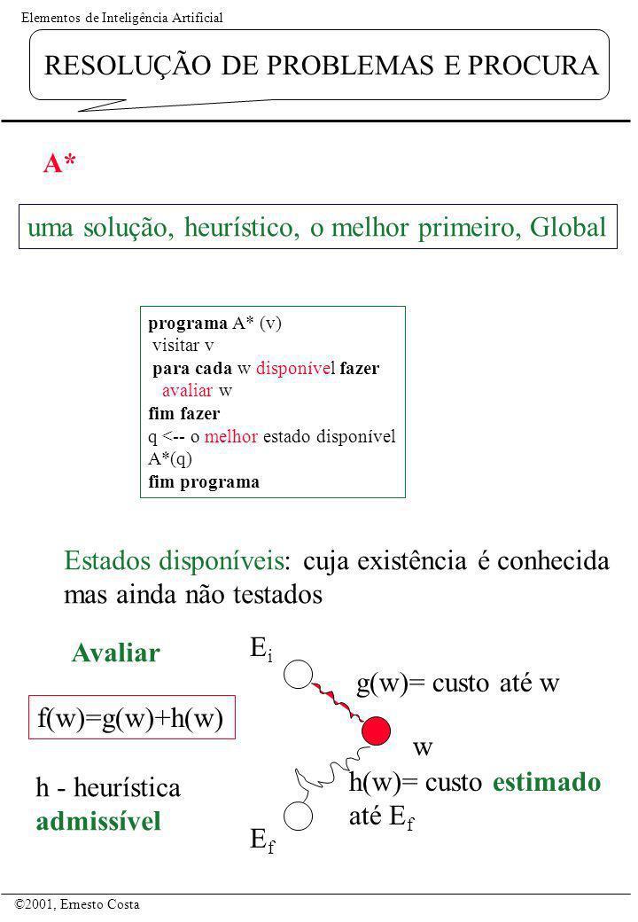 Elementos de Inteligência Artificial ©2001, Ernesto Costa RESOLUÇÃO DE PROBLEMAS E PROCURA A* uma solução, heurístico, o melhor primeiro, Global progr