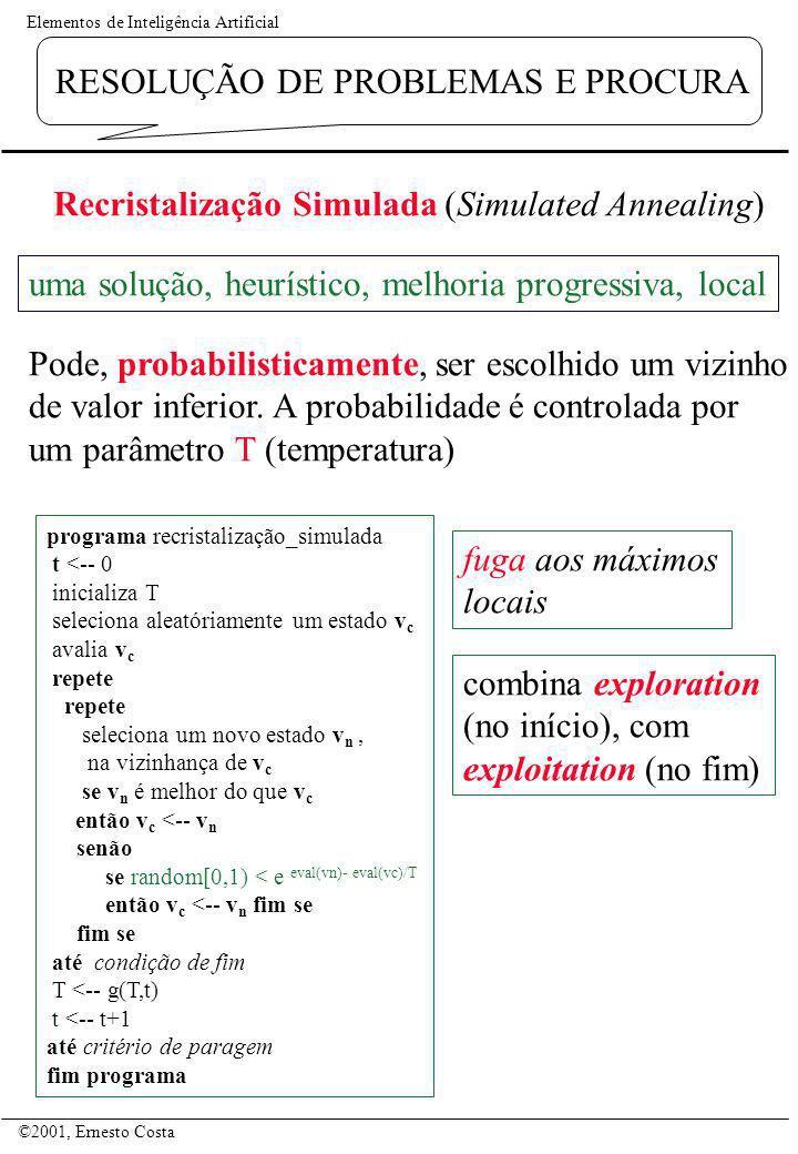 Elementos de Inteligência Artificial ©2001, Ernesto Costa RESOLUÇÃO DE PROBLEMAS E PROCURA Recristalização Simulada (Simulated Annealing) uma solução,
