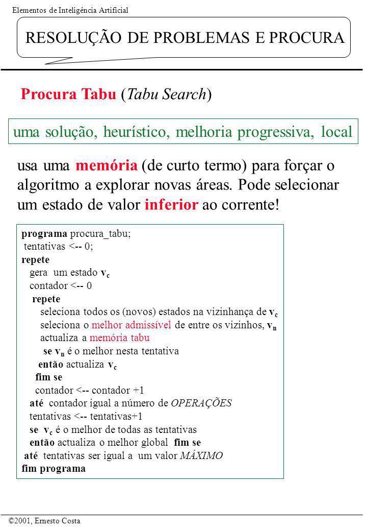 Elementos de Inteligência Artificial ©2001, Ernesto Costa RESOLUÇÃO DE PROBLEMAS E PROCURA Procura Tabu (Tabu Search) uma solução, heurístico, melhori