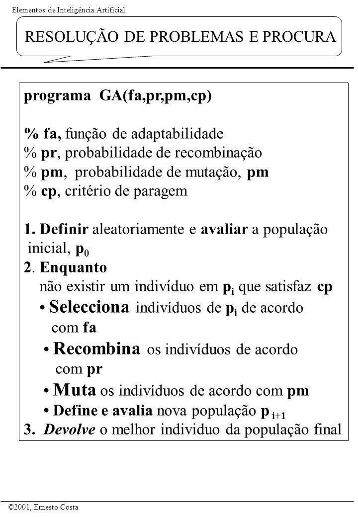 Elementos de Inteligência Artificial ©2001, Ernesto Costa RESOLUÇÃO DE PROBLEMAS E PROCURA programa GA(fa,pr,pm,cp) % fa, função de adaptabilidade % p