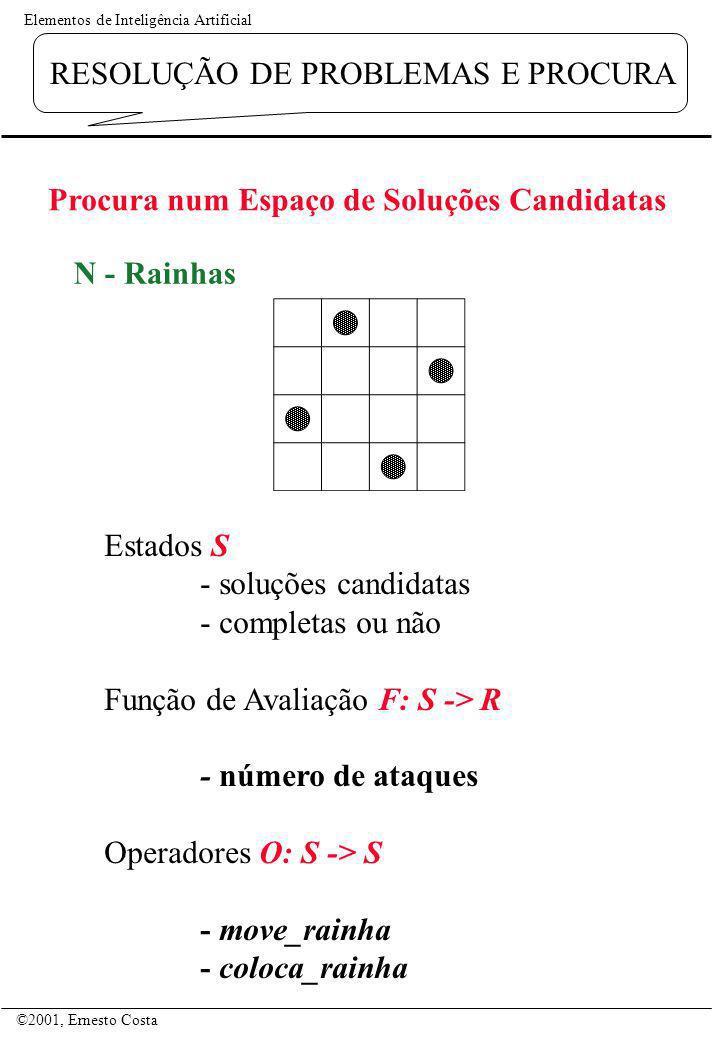 Elementos de Inteligência Artificial ©2001, Ernesto Costa RESOLUÇÃO DE PROBLEMAS E PROCURA N - Rainhas Procura num Espaço de Soluções Candidatas Estad