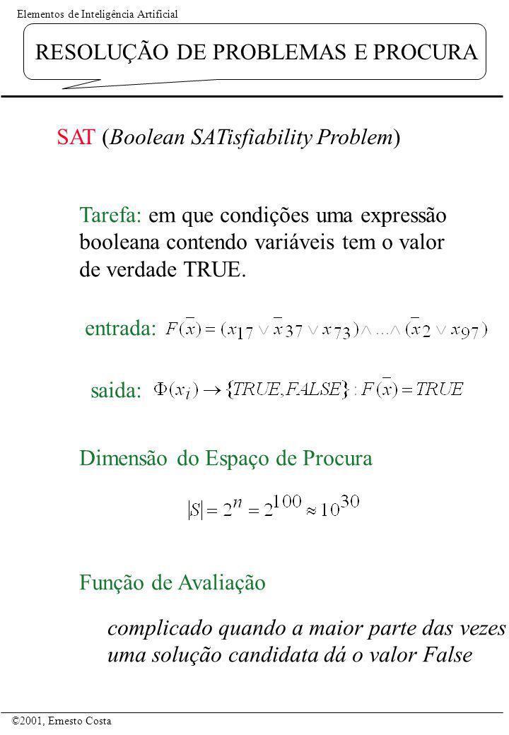Elementos de Inteligência Artificial ©2001, Ernesto Costa RESOLUÇÃO DE PROBLEMAS E PROCURA SAT (Boolean SATisfiability Problem) Tarefa: em que condiçõ