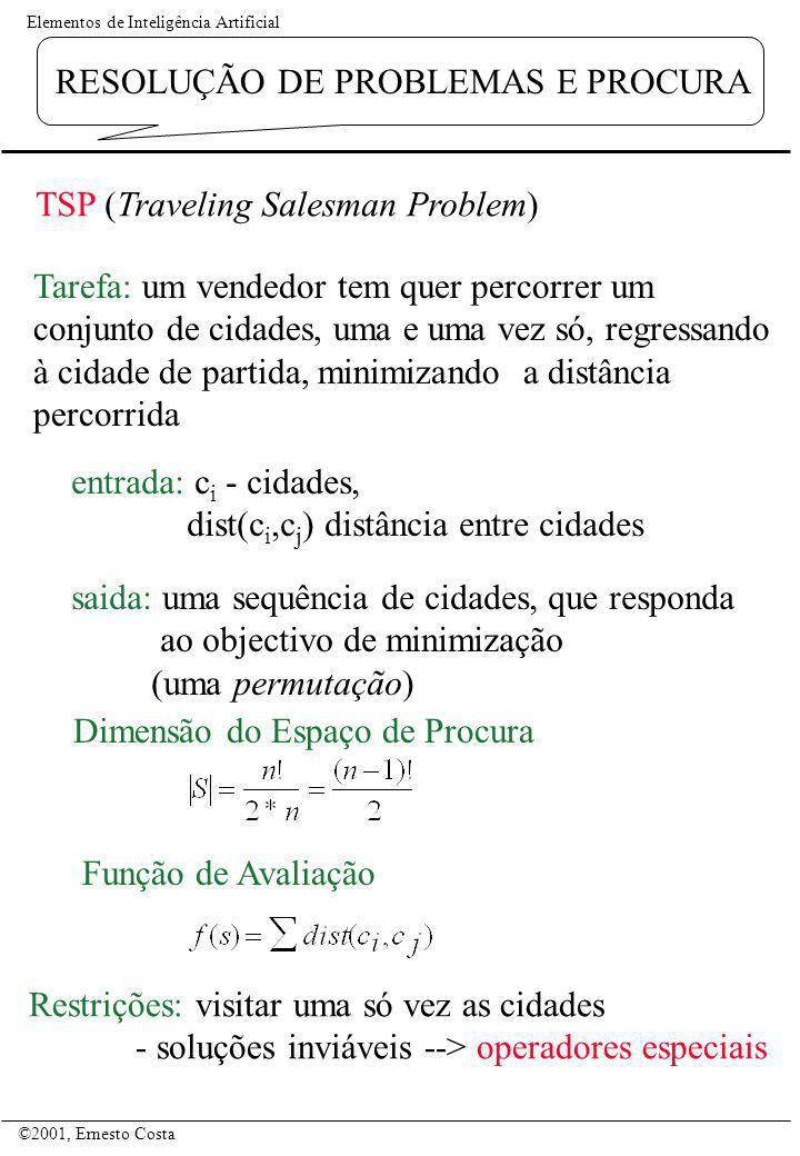 Elementos de Inteligência Artificial ©2001, Ernesto Costa RESOLUÇÃO DE PROBLEMAS E PROCURA TSP (Traveling Salesman Problem) Tarefa: um vendedor tem qu