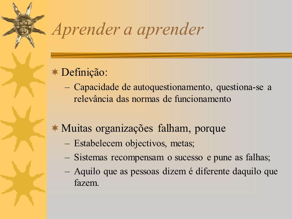 Aprender a aprender Definição: –Capacidade de autoquestionamento, questiona-se a relevância das normas de funcionamento Muitas organizações falham, po