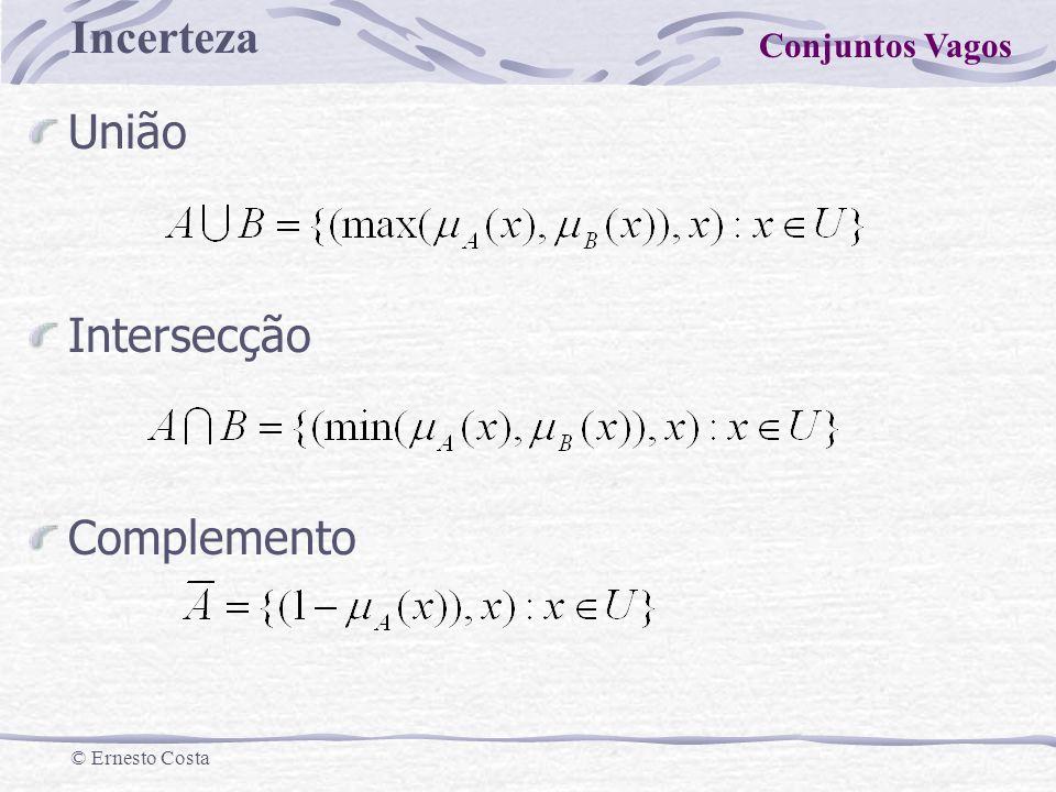 Incerteza © Ernesto Costa União Intersecção Complemento Conjuntos Vagos