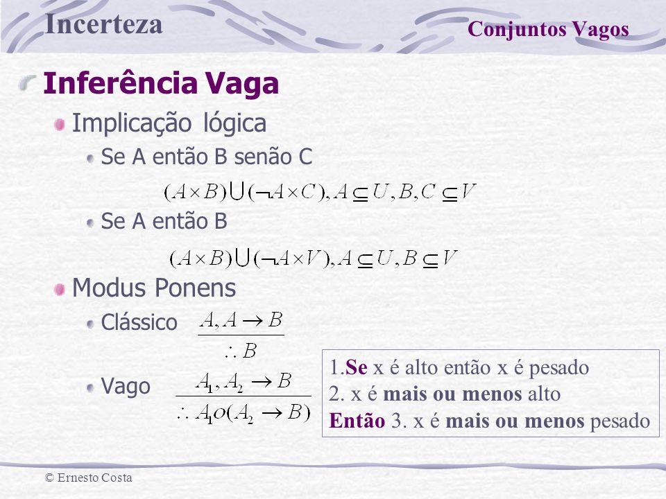 Incerteza © Ernesto Costa Inferência Vaga Implicação lógica Se A então B senão C Se A então B Modus Ponens Clássico Vago Conjuntos Vagos 1.Se x é alto