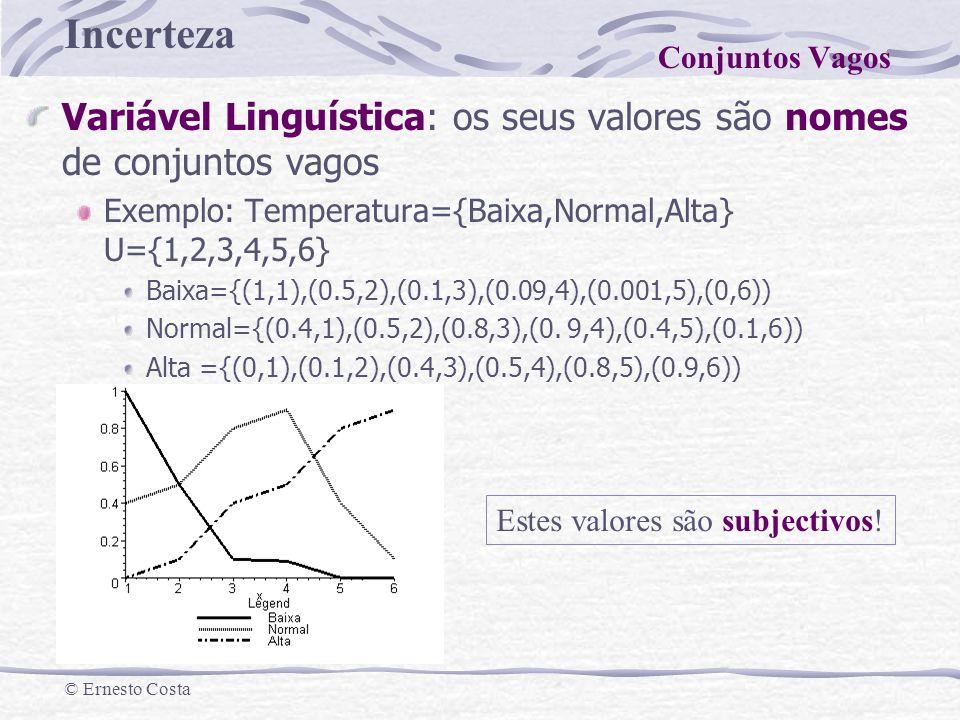 Incerteza © Ernesto Costa Variável Linguística: os seus valores são nomes de conjuntos vagos Exemplo: Temperatura={Baixa,Normal,Alta} U={1,2,3,4,5,6}