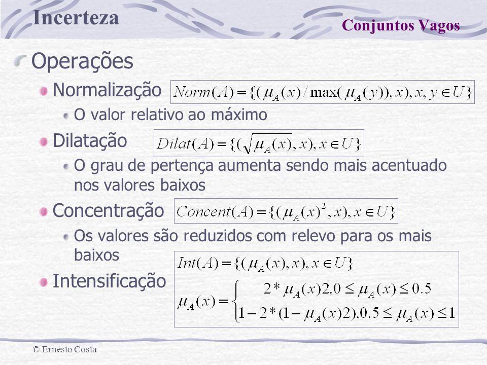Incerteza © Ernesto Costa Operações Normalização O valor relativo ao máximo Dilatação O grau de pertença aumenta sendo mais acentuado nos valores baix