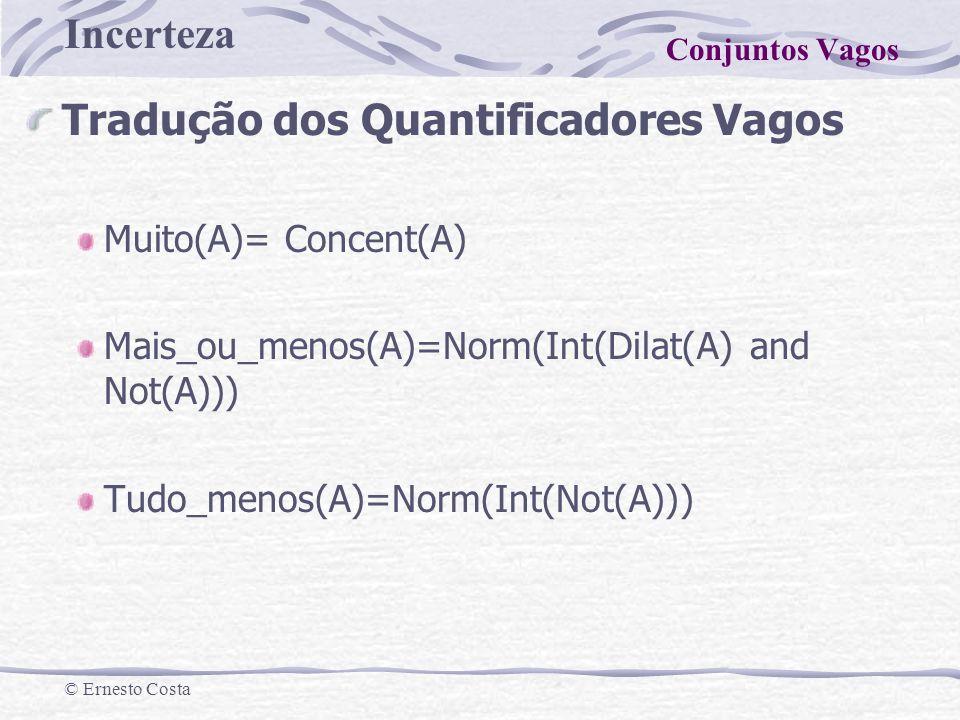 Incerteza © Ernesto Costa Tradução dos Quantificadores Vagos Muito(A)= Concent(A) Mais_ou_menos(A)=Norm(Int(Dilat(A) and Not(A))) Tudo_menos(A)=Norm(I