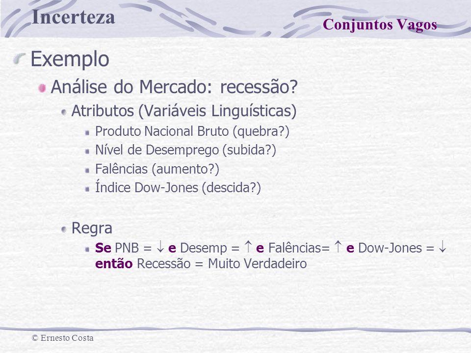 Incerteza © Ernesto Costa Exemplo Análise do Mercado: recessão? Atributos (Variáveis Linguísticas) Produto Nacional Bruto (quebra?) Nível de Desempreg