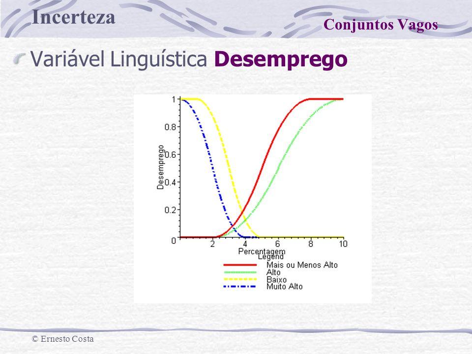 Incerteza © Ernesto Costa Variável Linguística Desemprego Conjuntos Vagos