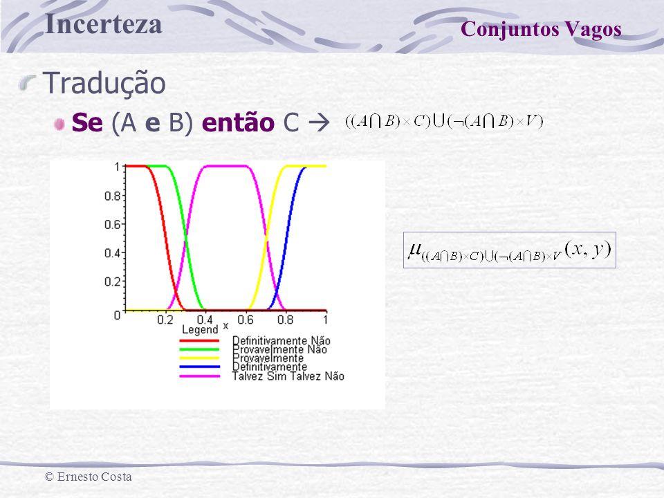 Incerteza © Ernesto Costa Tradução Se (A e B) então C Conjuntos Vagos
