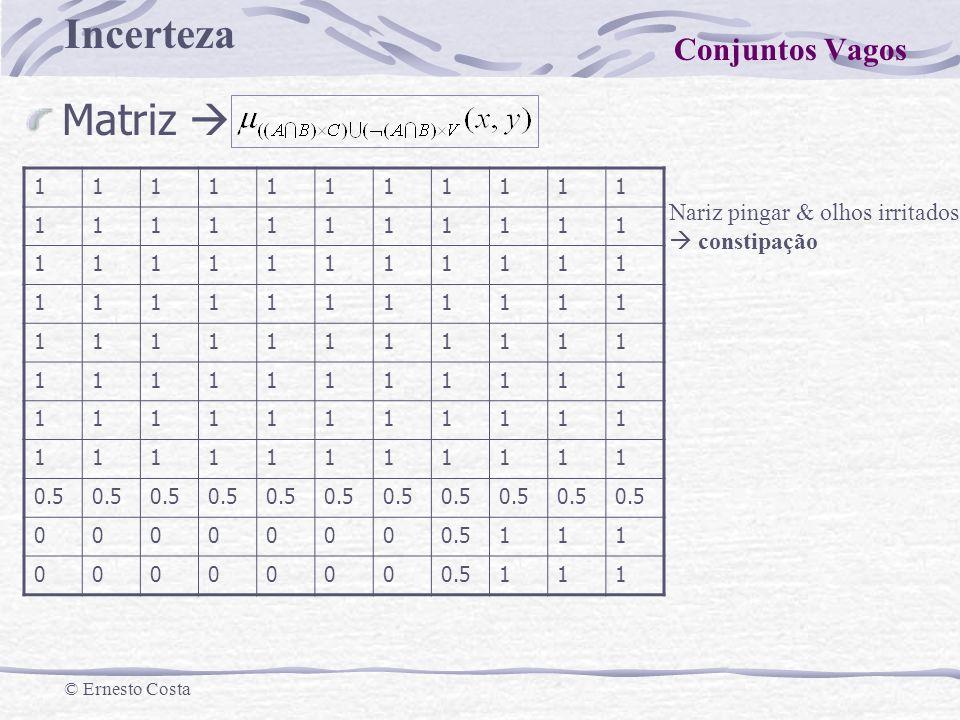 Incerteza © Ernesto Costa Matriz Conjuntos Vagos 11111111111 11111111111 11111111111 11111111111 11111111111 11111111111 11111111111 11111111111 0.5 0