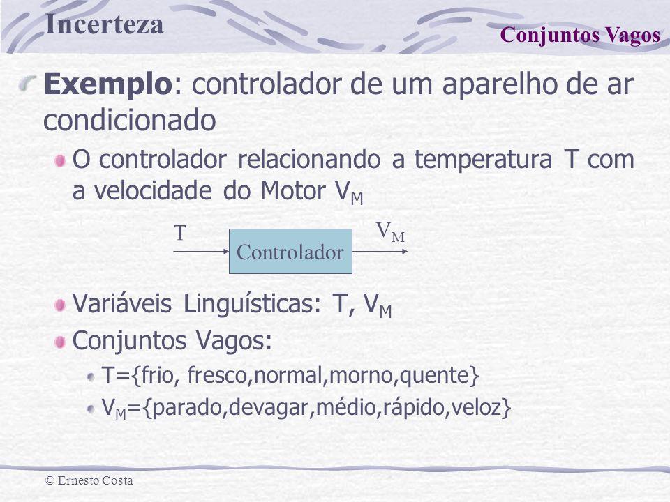 Incerteza © Ernesto Costa Exemplo: controlador de um aparelho de ar condicionado O controlador relacionando a temperatura T com a velocidade do Motor