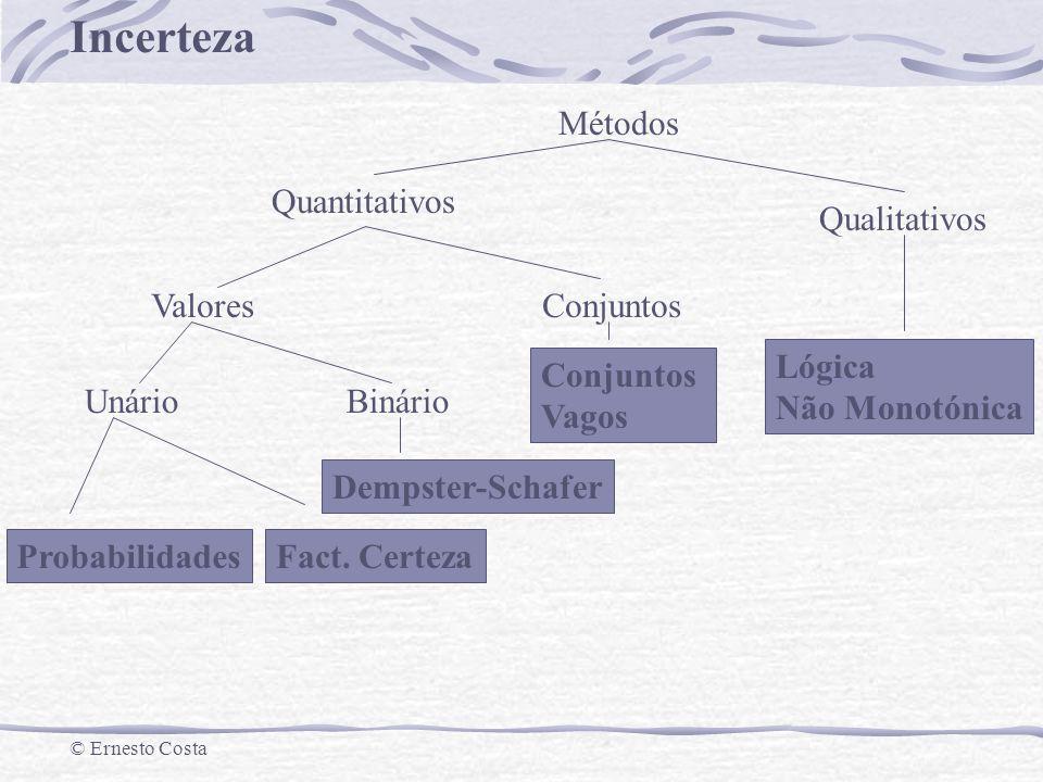 Incerteza © Ernesto Costa Métodos Quantitativos Qualitativos ValoresConjuntosUnárioBinário Conjuntos Vagos Lógica Não Monotónica ProbabilidadesFact. C