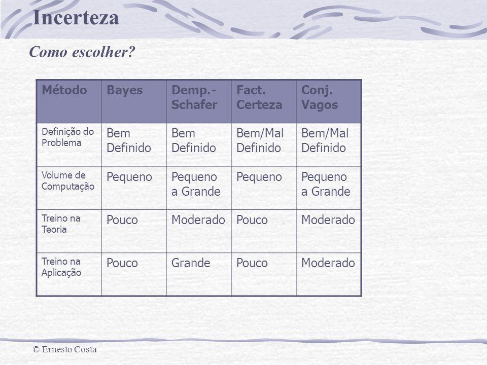 Incerteza © Ernesto Costa Incerteza no senso comum A maior parte dos algarvios é faladora O Luís é muito inteligente A neve é branca Como representar.