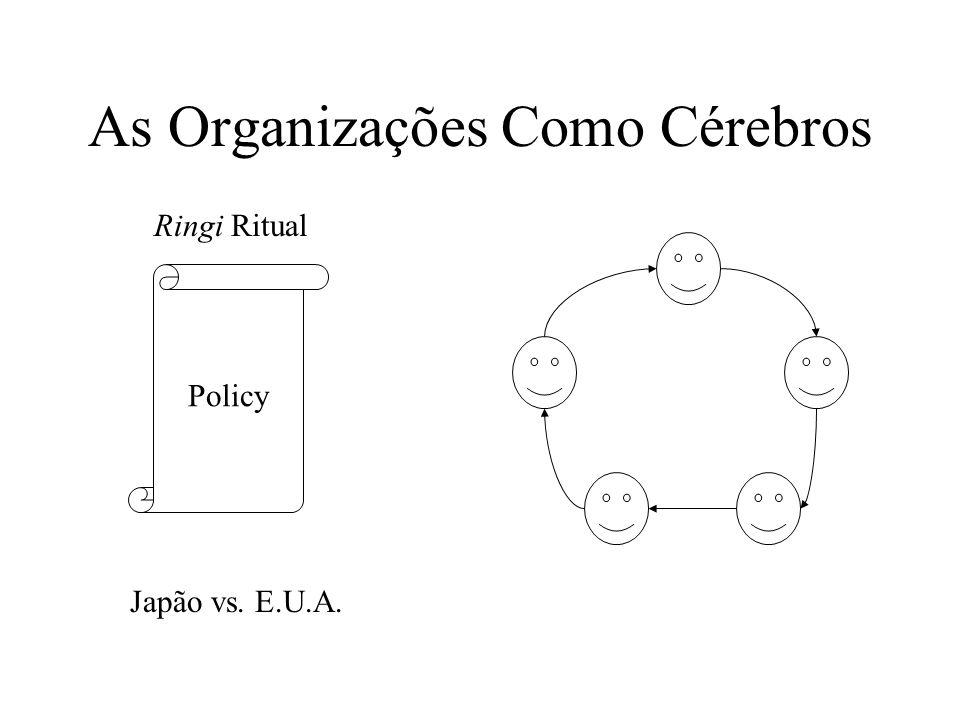 As Organizações Como Cérebros Policy Ringi Ritual Japão vs. E.U.A.