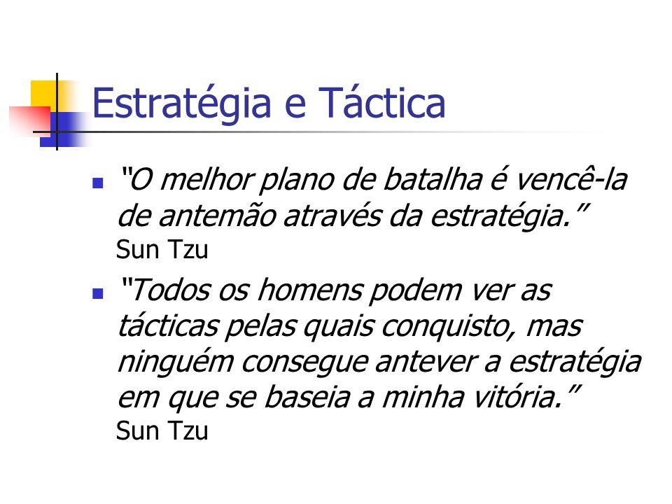 Estratégia e Táctica O melhor plano de batalha é vencê-la de antemão através da estratégia. Sun Tzu Todos os homens podem ver as tácticas pelas quais