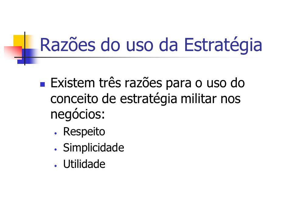 Razões do uso da Estratégia Existem três razões para o uso do conceito de estratégia militar nos negócios: Respeito Simplicidade Utilidade