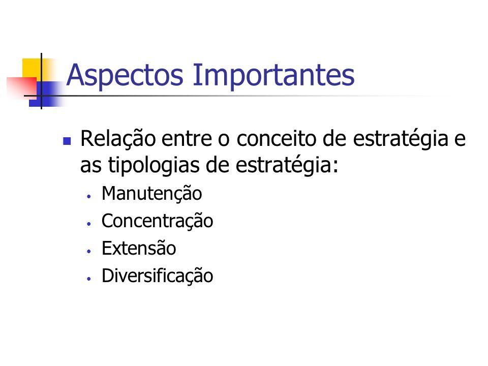 Aspectos Importantes Relação entre o conceito de estratégia e as tipologias de estratégia: Manutenção Concentração Extensão Diversificação