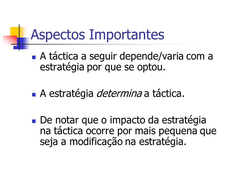 Aspectos Importantes A táctica a seguir depende/varia com a estratégia por que se optou. A estratégia determina a táctica. De notar que o impacto da e