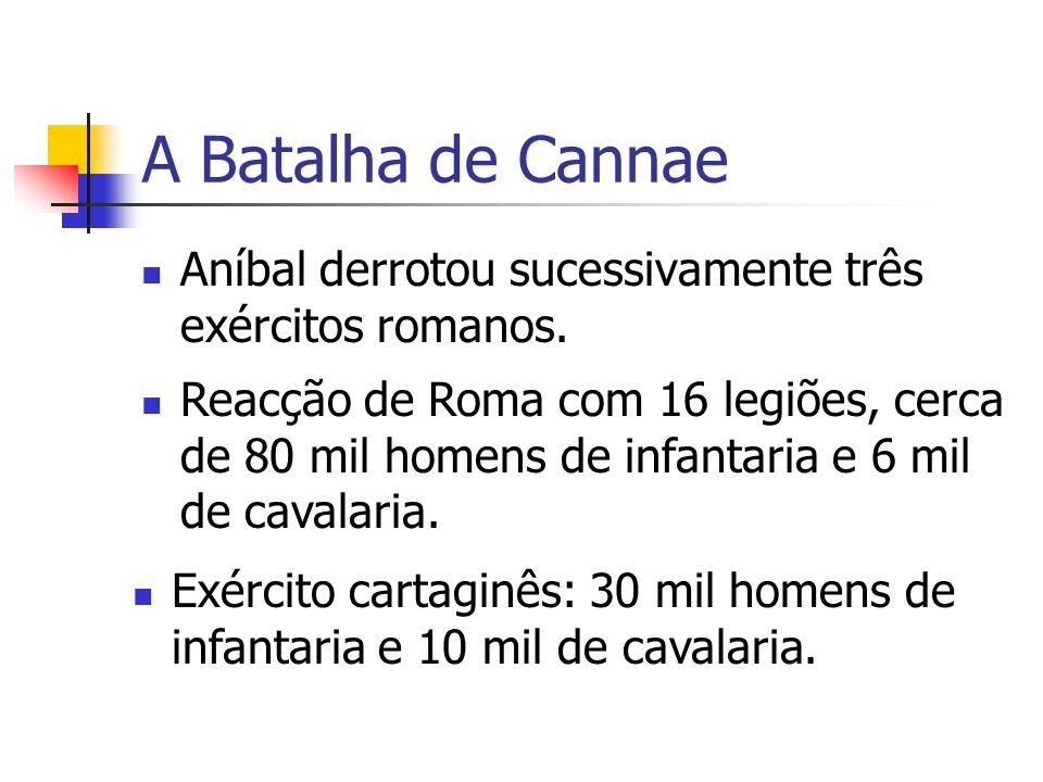 A Batalha de Cannae Aníbal derrotou sucessivamente três exércitos romanos. Reacção de Roma com 16 legiões, cerca de 80 mil homens de infantaria e 6 mi