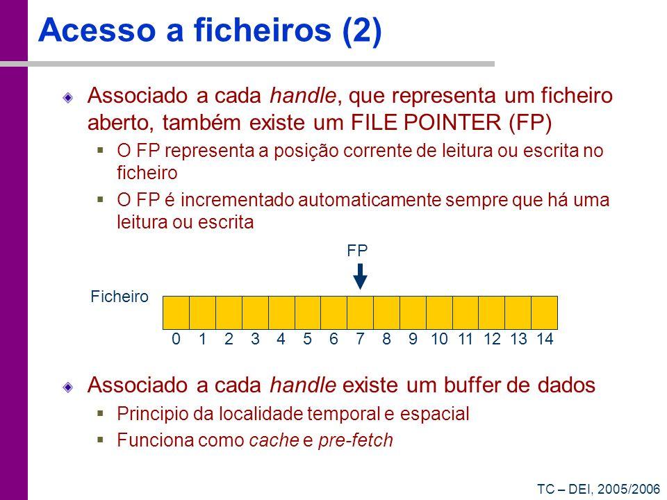 TC – DEI, 2005/2006 Acesso a ficheiros (2) Associado a cada handle, que representa um ficheiro aberto, também existe um FILE POINTER (FP) O FP represe