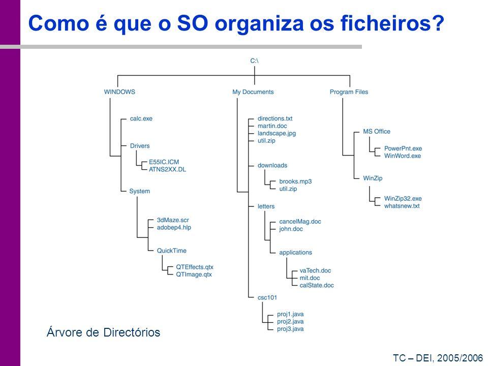TC – DEI, 2005/2006 Como é que o SO organiza os ficheiros? Árvore de Directórios