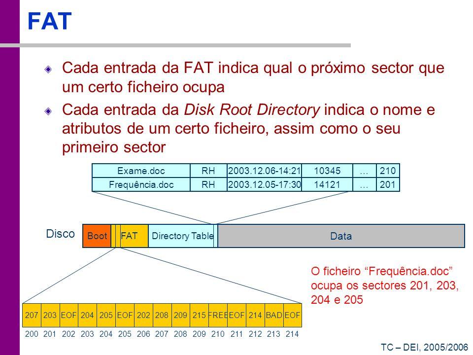 TC – DEI, 2005/2006 FAT Cada entrada da FAT indica qual o próximo sector que um certo ficheiro ocupa Cada entrada da Disk Root Directory indica o nome