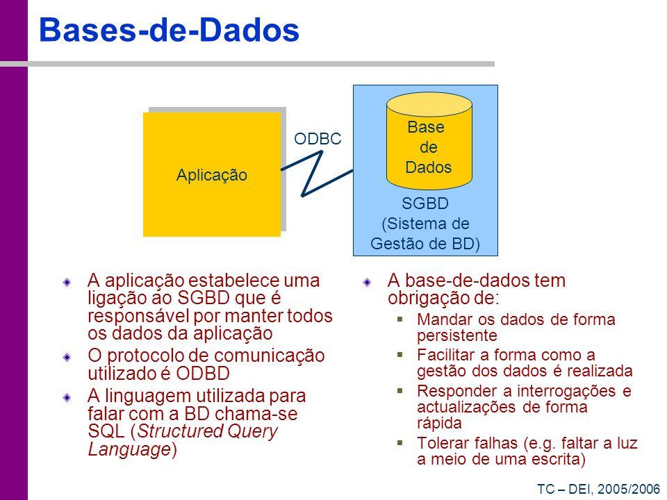 Bases-de-Dados A aplicação estabelece uma ligação ao SGBD que é responsável por manter todos os dados da aplicação O protocolo de comunicação utilizad