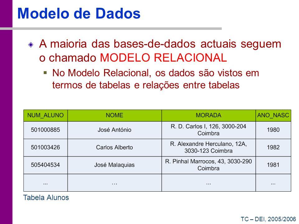 TC – DEI, 2005/2006 Modelo de Dados A maioria das bases-de-dados actuais seguem o chamado MODELO RELACIONAL No Modelo Relacional, os dados são vistos