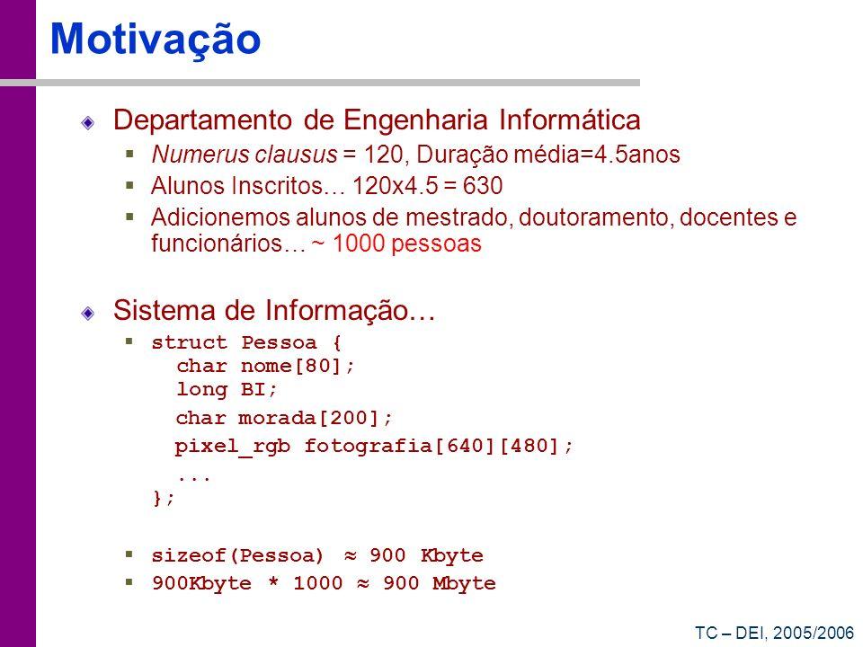 TC – DEI, 2005/2006 Motivação Departamento de Engenharia Informática Numerus clausus = 120, Duração média=4.5anos Alunos Inscritos… 120x4.5 = 630 Adic