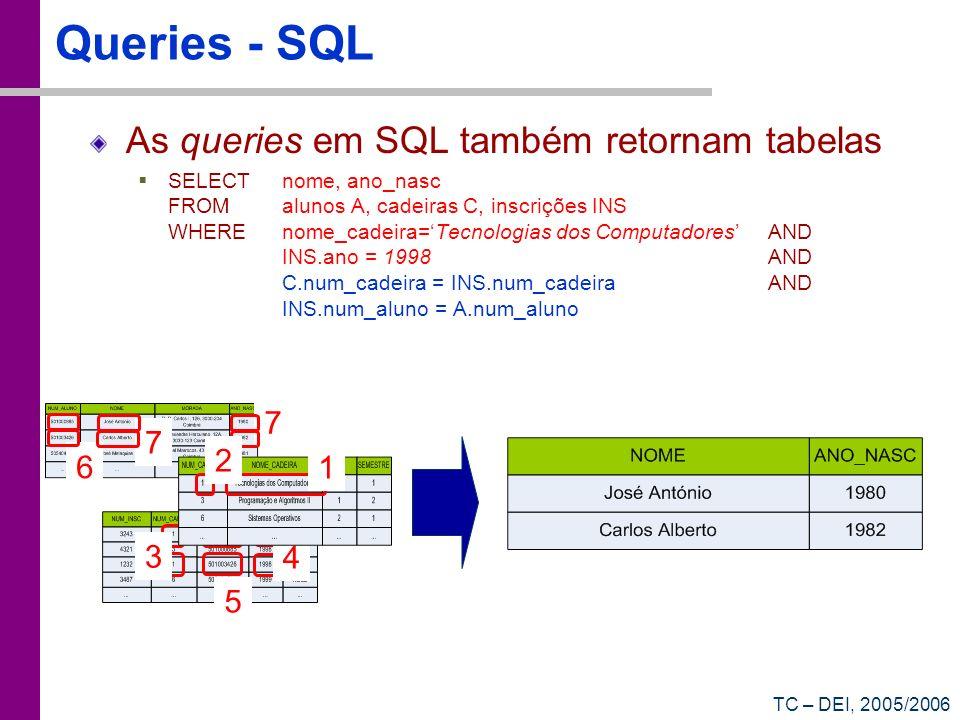TC – DEI, 2005/2006 Queries - SQL As queries em SQL também retornam tabelas SELECT nome, ano_nasc FROM alunos A, cadeiras C, inscrições INS WHEREnome_