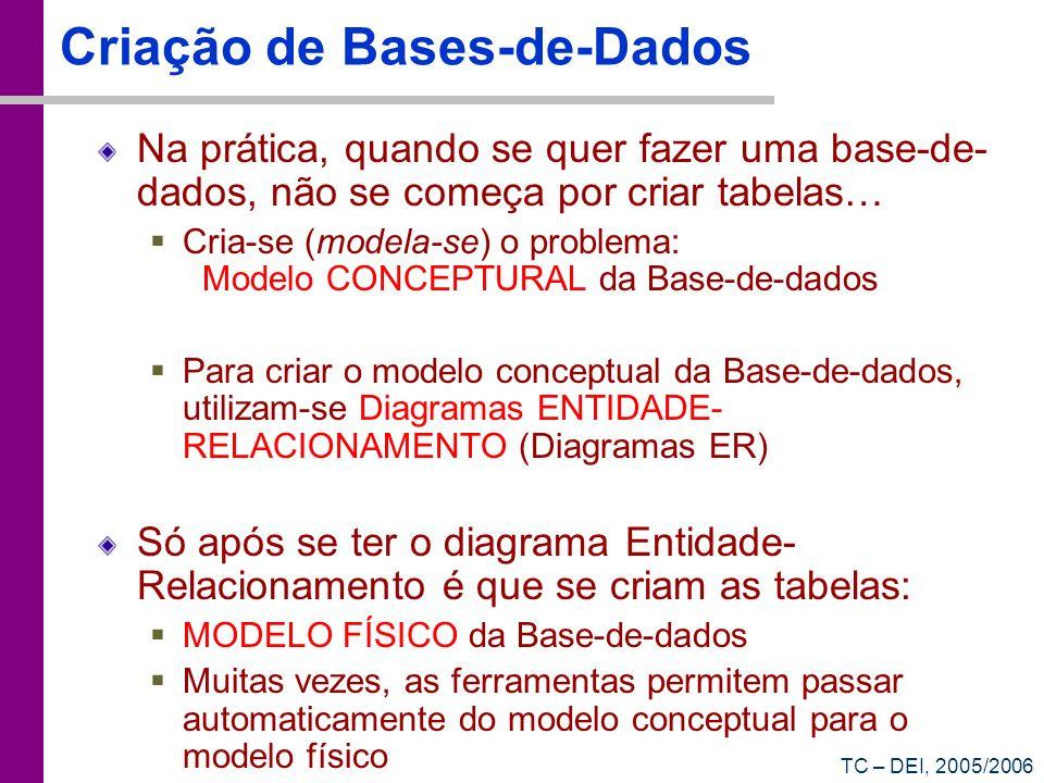 TC – DEI, 2005/2006 Criação de Bases-de-Dados Na prática, quando se quer fazer uma base-de- dados, não se começa por criar tabelas… Cria-se (modela-se