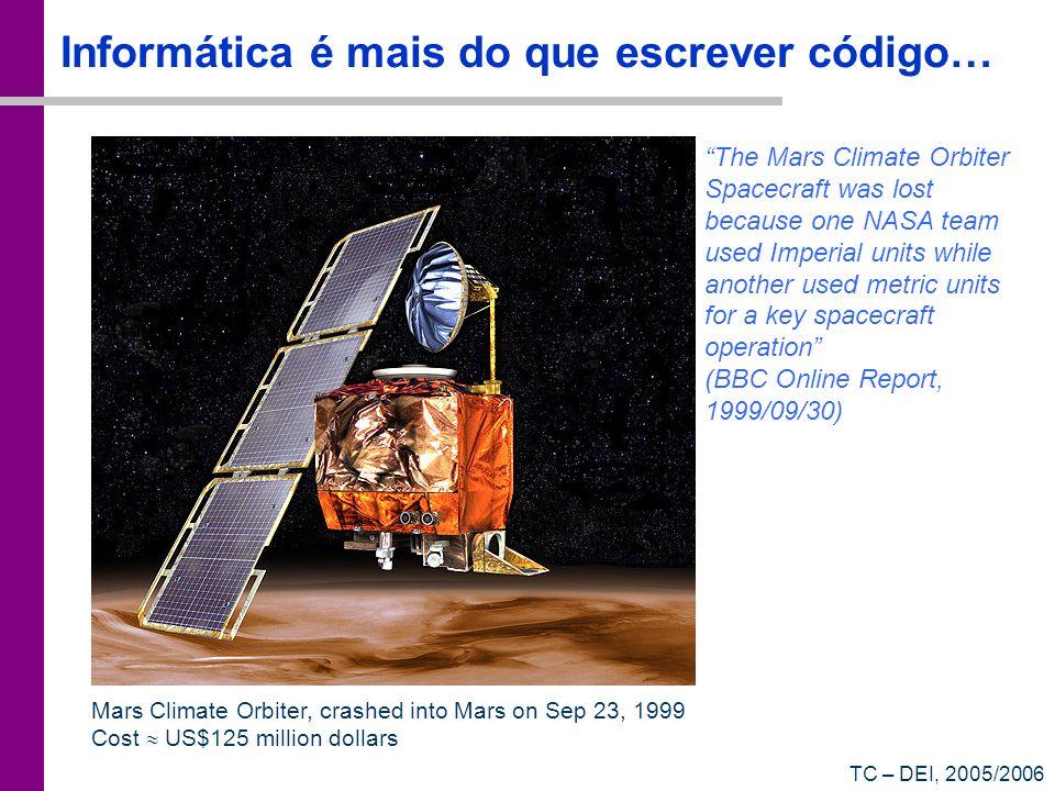TC – DEI, 2005/2006 Informática é mais do que escrever código… Mars Climate Orbiter, crashed into Mars on Sep 23, 1999 Cost US$125 million dollars The