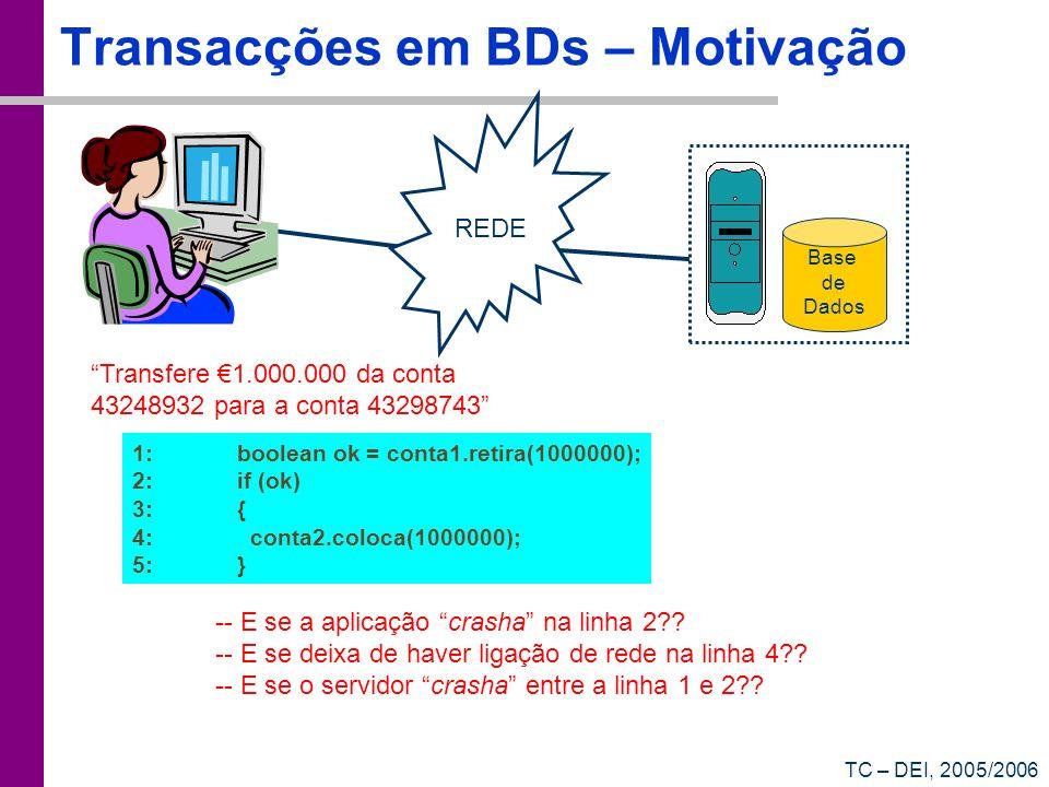 TC – DEI, 2005/2006 Transacções em BDs – Motivação Base de Dados REDE Transfere 1.000.000 da conta 43248932 para a conta 43298743 1:boolean ok = conta