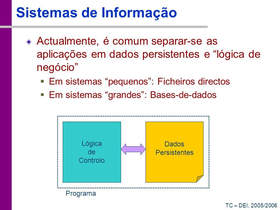 TC – DEI, 2005/2006 Sistemas de Informação Actualmente, é comum separar-se as aplicações em dados persistentes e lógica de negócio Em sistemas pequeno