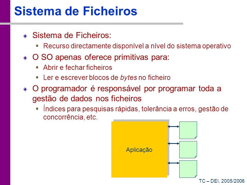 TC – DEI, 2005/2006 Sistema de Ficheiros Sistema de Ficheiros: Recurso directamente disponível a nível do sistema operativo O SO apenas oferece primit
