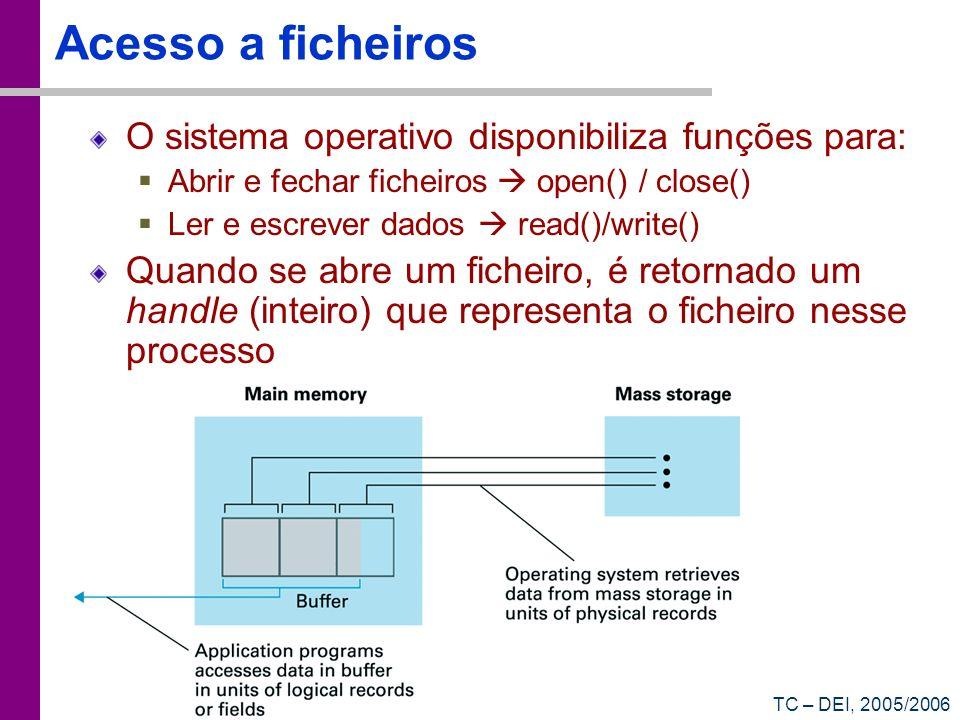 TC – DEI, 2005/2006 Acesso a ficheiros O sistema operativo disponibiliza funções para: Abrir e fechar ficheiros open() / close() Ler e escrever dados