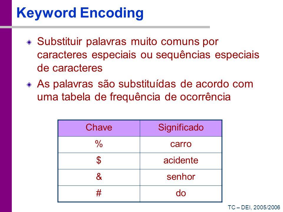 TC – DEI, 2005/2006 Keyword Encoding Substituir palavras muito comuns por caracteres especiais ou sequências especiais de caracteres As palavras são s