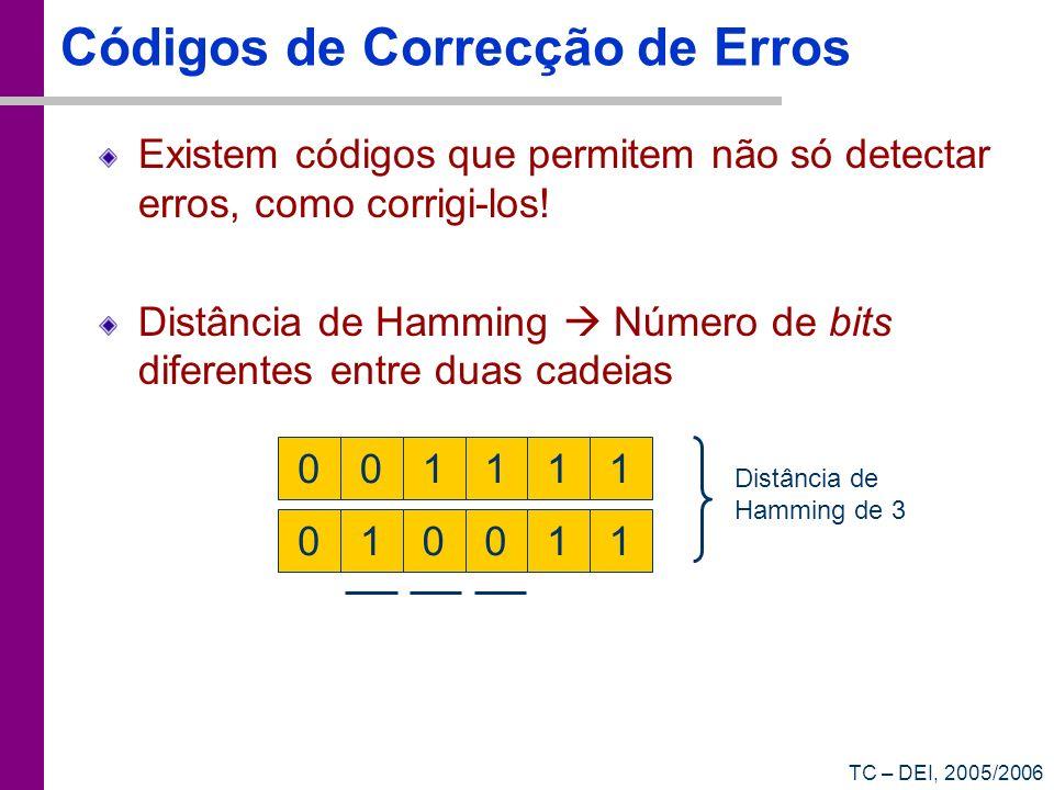 TC – DEI, 2005/2006 Códigos de Correcção de Erros Existem códigos que permitem não só detectar erros, como corrigi-los! Distância de Hamming Número de