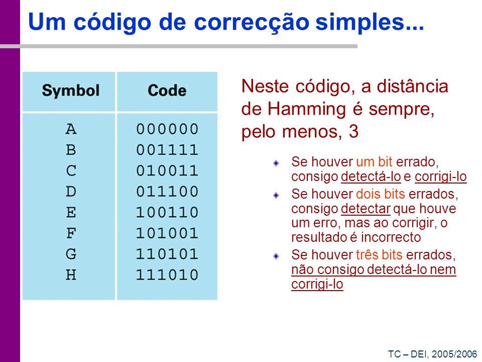 TC – DEI, 2005/2006 Um código de correcção simples... Se houver um bit errado, consigo detectá-lo e corrigi-lo Se houver dois bits errados, consigo de