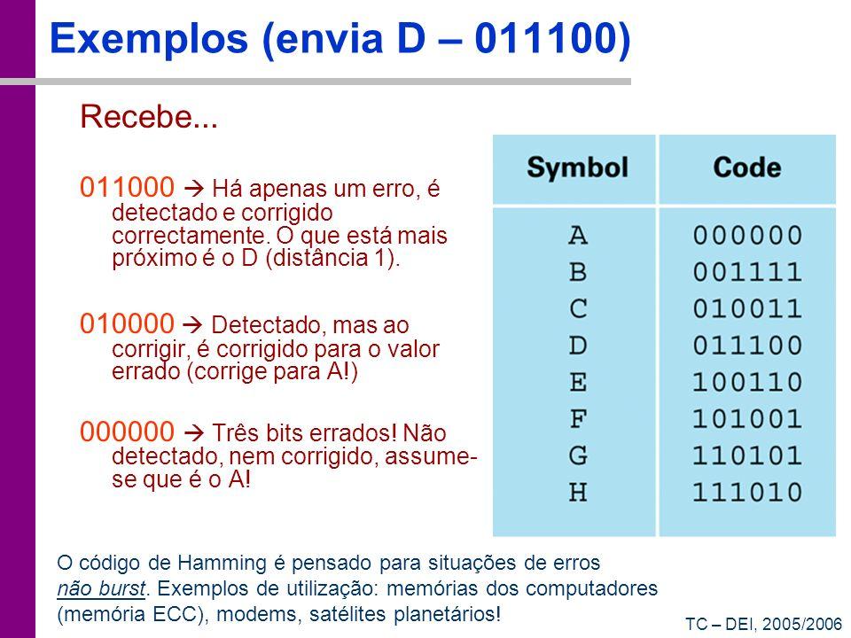 TC – DEI, 2005/2006 Exemplos (envia D – 011100) Recebe... 011000 Há apenas um erro, é detectado e corrigido correctamente. O que está mais próximo é o