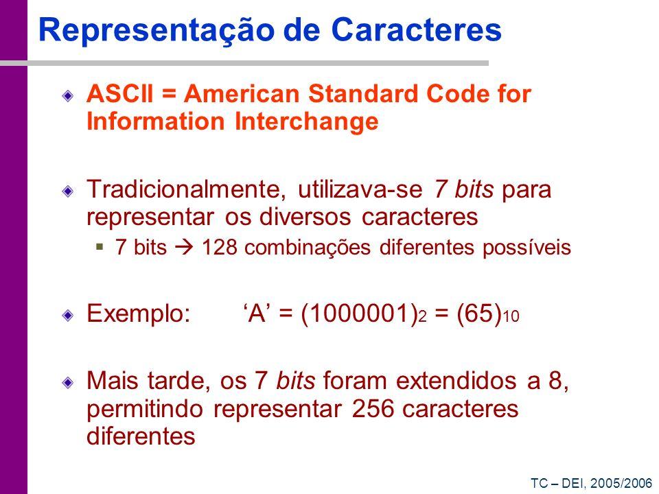 TC – DEI, 2005/2006 Representação de Caracteres ASCII = American Standard Code for Information Interchange Tradicionalmente, utilizava-se 7 bits para