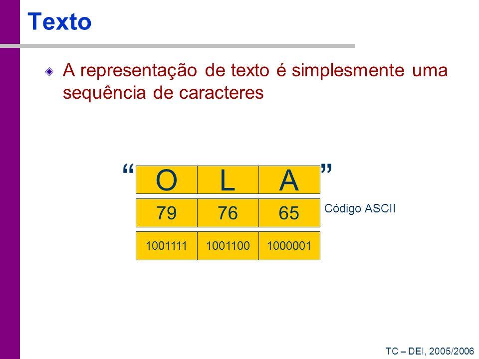 TC – DEI, 2005/2006 Texto A representação de texto é simplesmente uma sequência de caracteres OLA 100111110011001000001 797665 Código ASCII