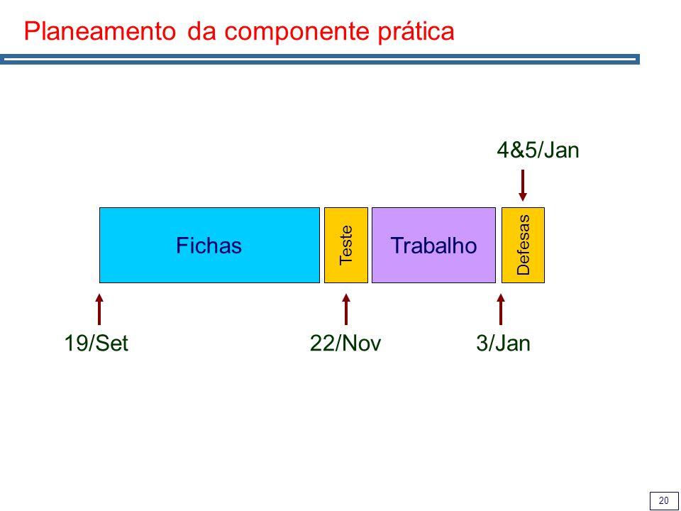 20 Planeamento da componente prática FichasTrabalho 19/Set22/Nov3/Jan Defesas 4&5/Jan Teste