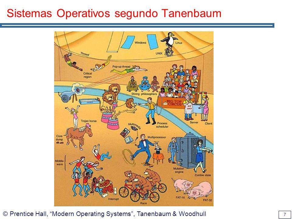 7 Sistemas Operativos segundo Tanenbaum © Prentice Hall, Modern Operating Systems, Tanenbaum & Woodhull