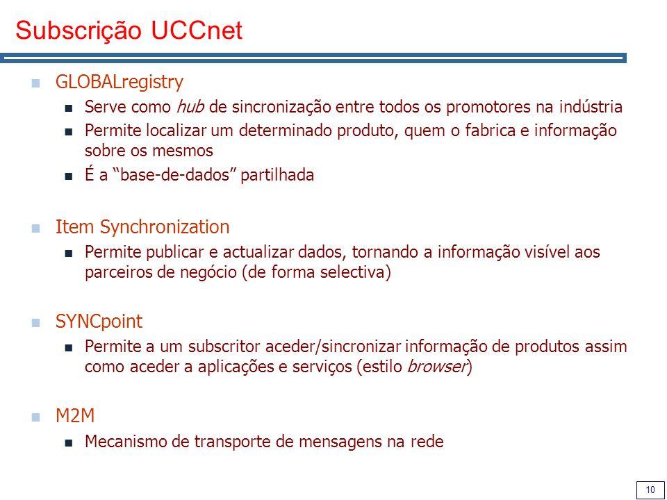 10 Subscrição UCCnet GLOBALregistry Serve como hub de sincronização entre todos os promotores na indústria Permite localizar um determinado produto, q