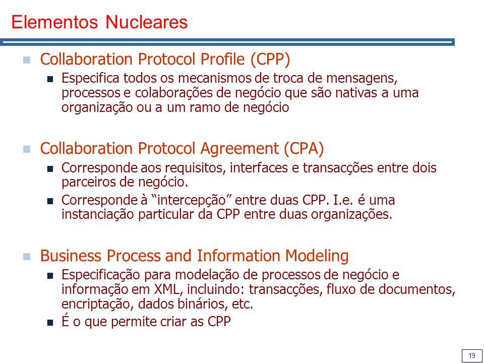 19 Elementos Nucleares Collaboration Protocol Profile (CPP) Especifica todos os mecanismos de troca de mensagens, processos e colaborações de negócio