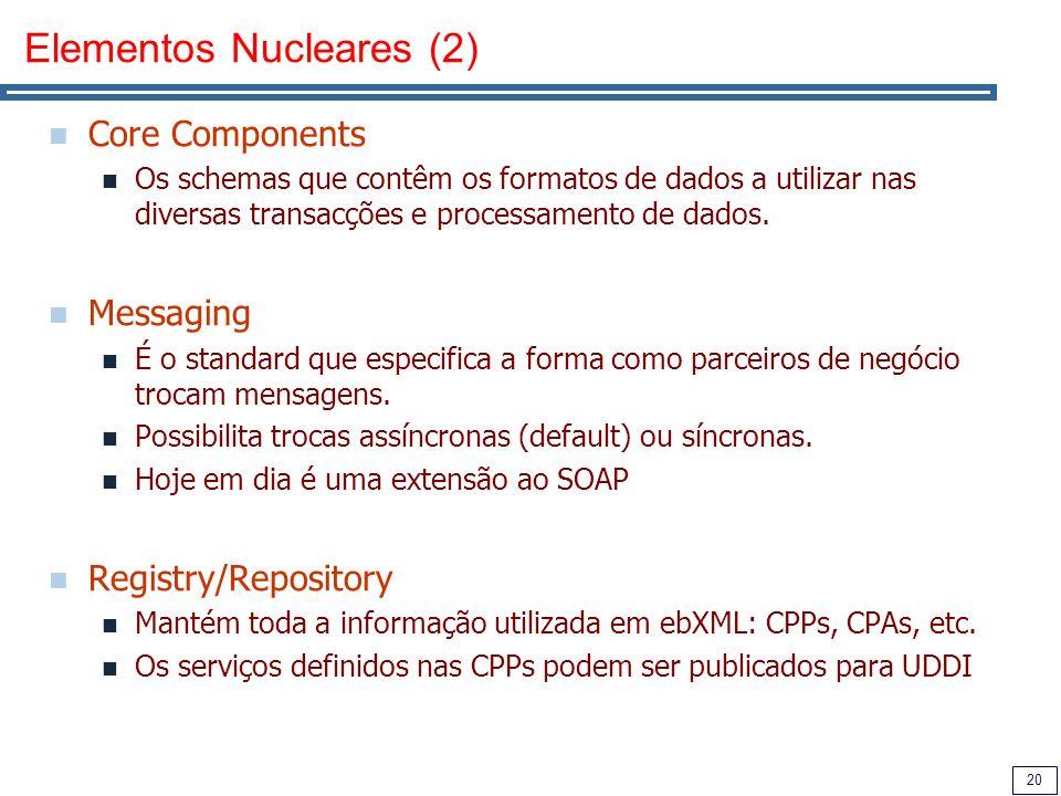20 Elementos Nucleares (2) Core Components Os schemas que contêm os formatos de dados a utilizar nas diversas transacções e processamento de dados. Me